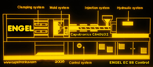 A graphics capture using a Capetronics C640U32 display.